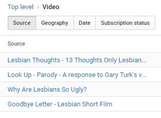 popular youtube videos